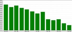 chart-12-23-30-pm1